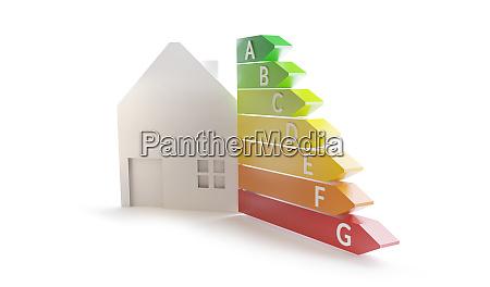 house energy rating 3d illustration
