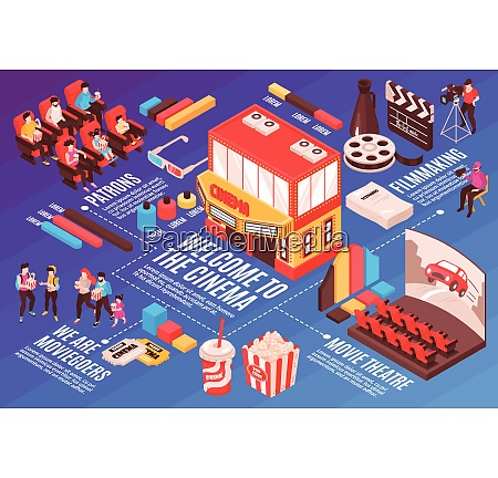 isometric movie cinema flowchart composition with
