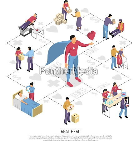 isometric flowchart with superhero and volunteers