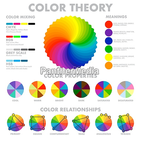 color mixing wheels meanings properties tones