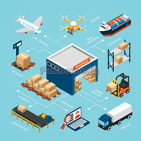 colorful isometric logistics infographics with warehouse