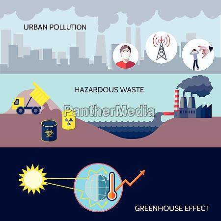 pollution urban hazardous waste greenhouse effect