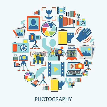 photography photo equipment mode studio editing