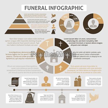 funeral homes undertaking ceremonial service development