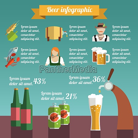 beer draught and bottle alcohol beverage