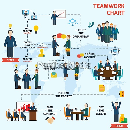 teamwork infographic set with business avatars