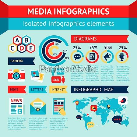 media news social communication infographics set