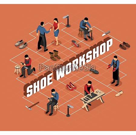 shoe maker with professional tools at