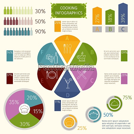 cooking kitchen and restaurant infographic elements