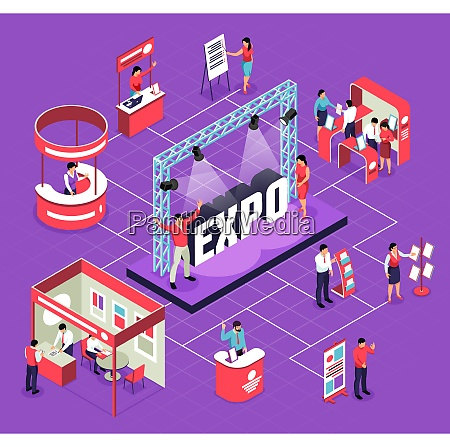 isometric expo flowchart composition with isolated