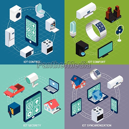 iot household devices synchronization for comfort