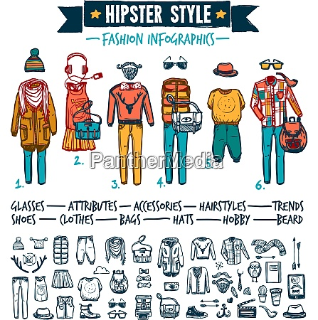 hipster outside mainsream lifestyle fashion clothing