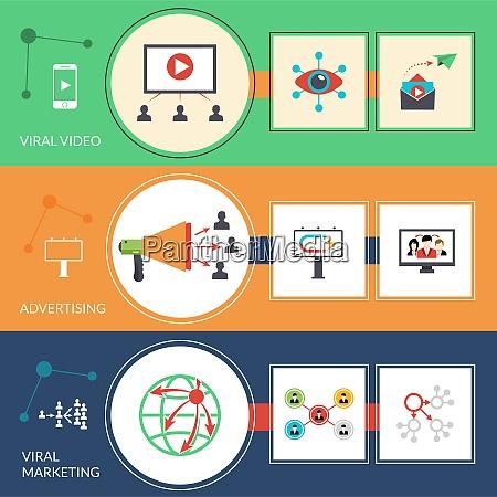 viral marketing replicating buzz advertisement strategy