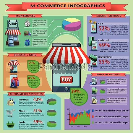 m commerce realistic infographic set with