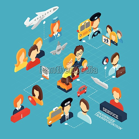 passenger transportation isometric concept with people