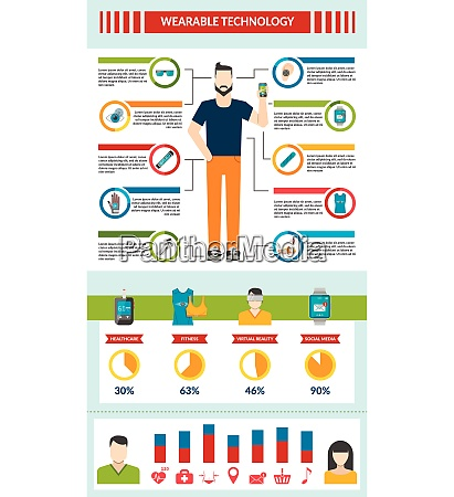 wearable technology infographic with smart accessory