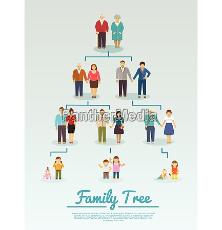 family tree with people avatars of