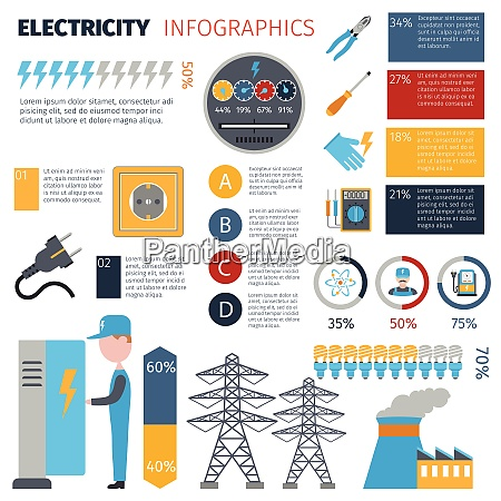 electricity infographics set with energy and