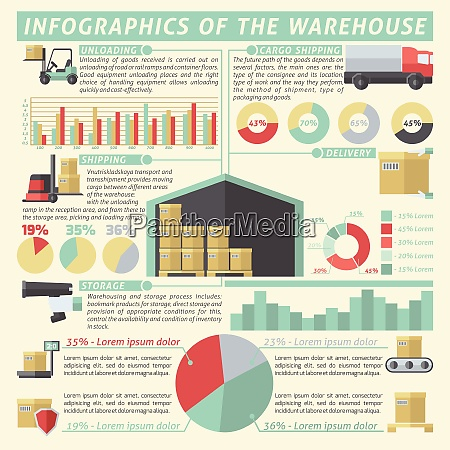 warehouse infographic set with logistics and