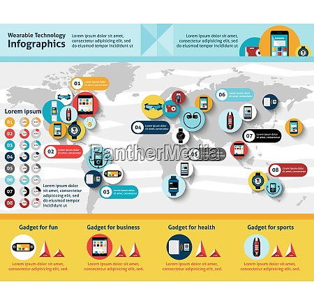 wearable technology infographics set with smart