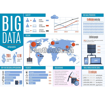 data processing infographics with data mining