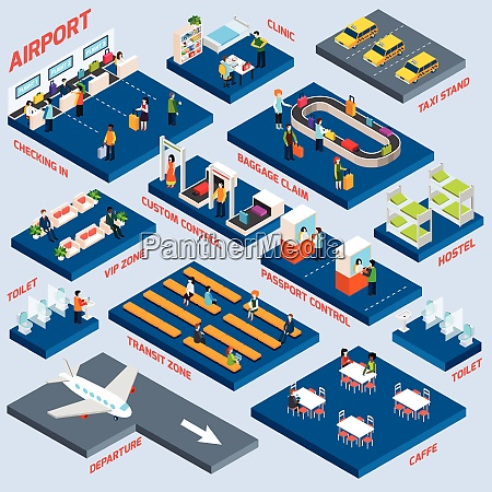 airport terminal concept with passenger transportation