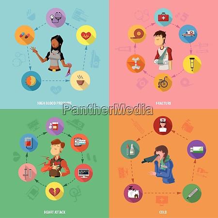 medicine disease design concept set with