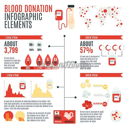 blood donor infographic set with donation
