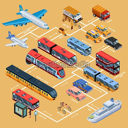 transport infographics information layout with isometric