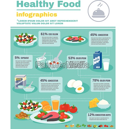 healthy food infographics set with natural