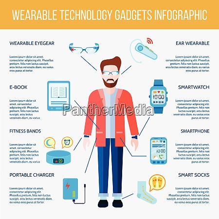 wearable gadgets infographic set wearable gadgets