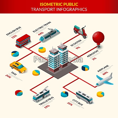 public transport infographics set with city