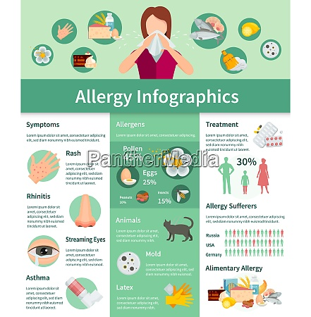 allergy infographic set allergy symptoms information