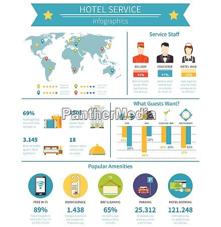 hotel service infographic set hotel service