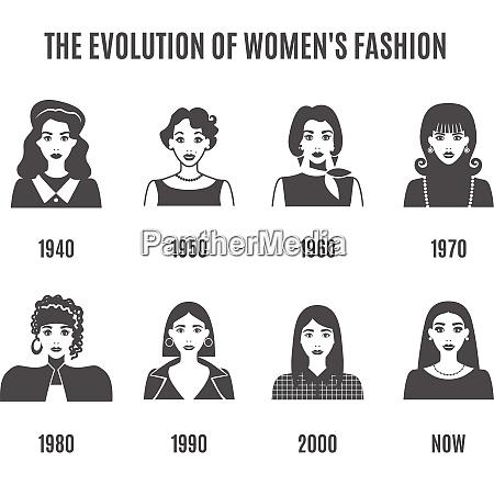 women fashion black white icons set