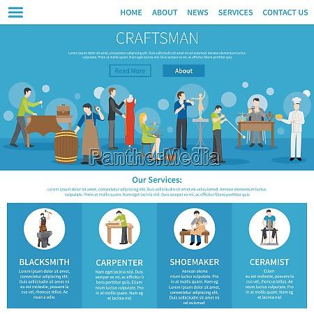 one flat craftsman internet page describing