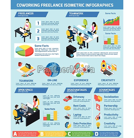 freelance people infographic set with comfortable