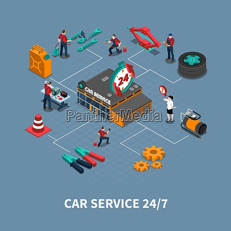 car service maintenance and repair service