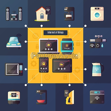internet of things home automation system