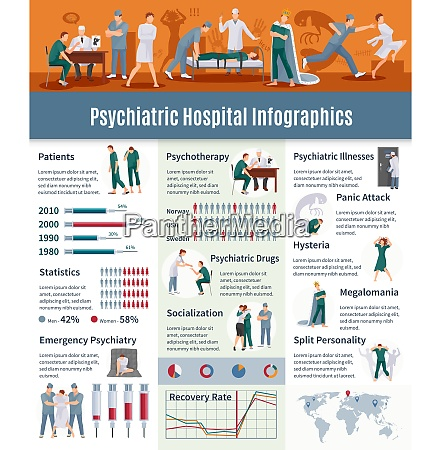 psychiatric illnesses infographic set with psychotherapy