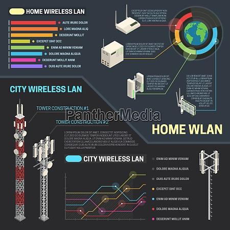 city wireless communication infographics set vector