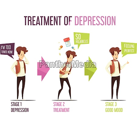 depression treatment stages of laughter therapy