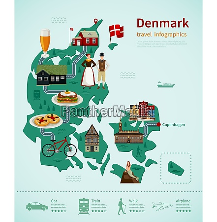 denmark travel infographics with map traditional