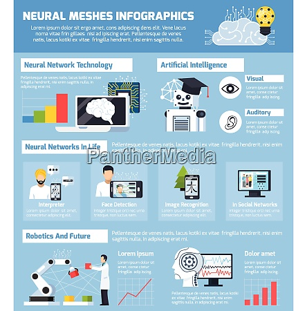 neural meshes infographics layout with information