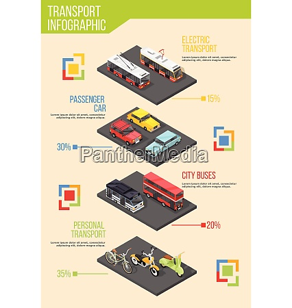 transport infographics with isometric images of