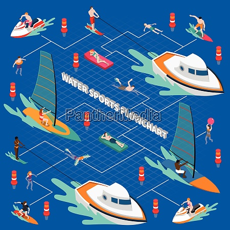water sports isometric people flowchart with