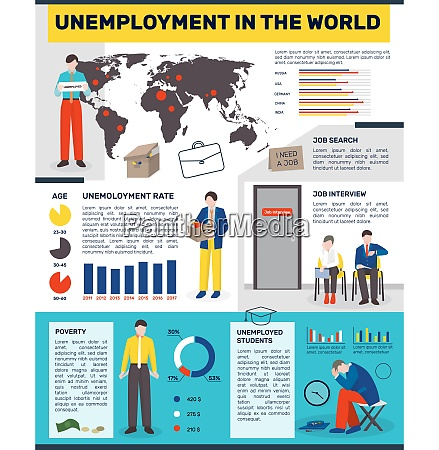 unemployed people flat infographics with images