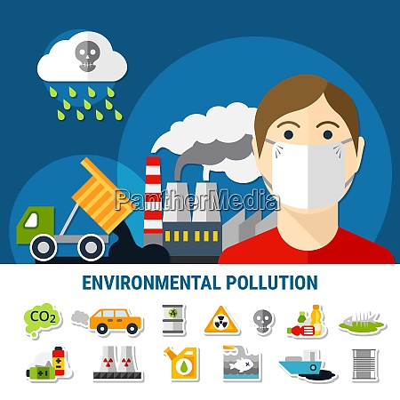 environmental pollution and ecology poster with