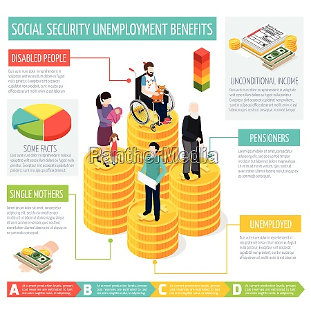 social security infographic set with unemployment
