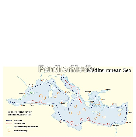 surface flow in the mediterranean sea